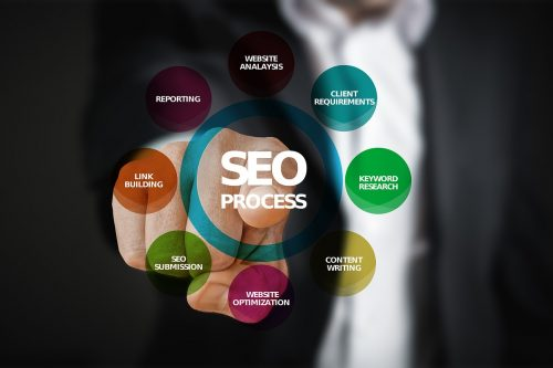 seo e digital marketing online